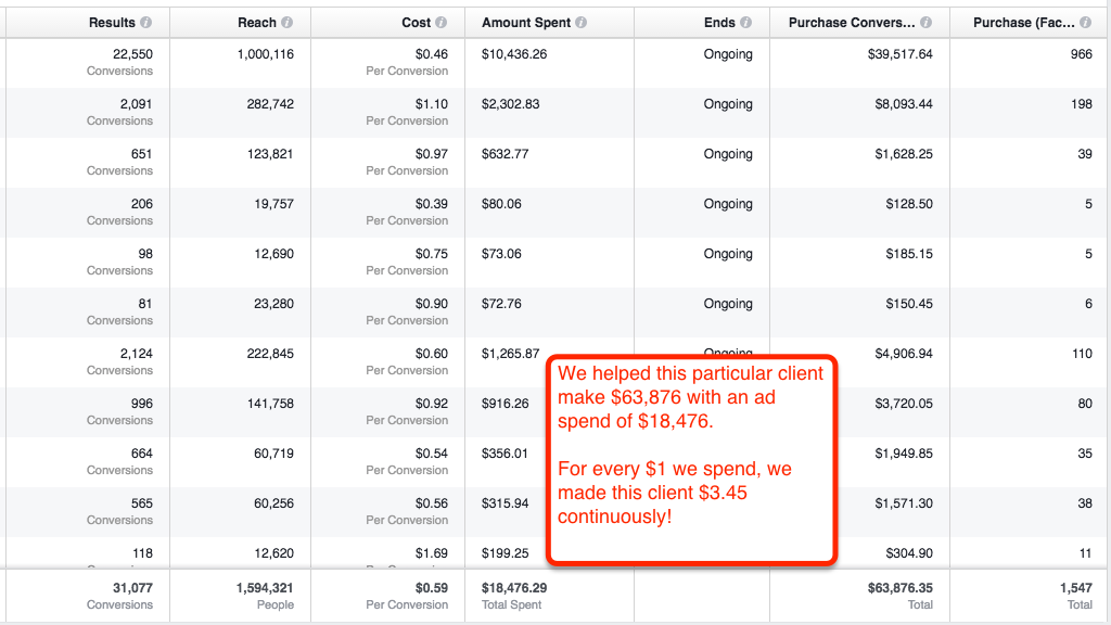 killer facebook ads master cuttingedge facebook advertising techniques